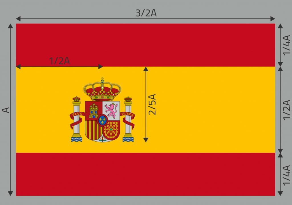 Proporzioni bandiera spagnola