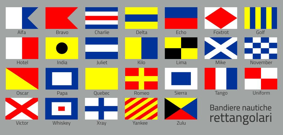 Bandiere nautiche rettangolari