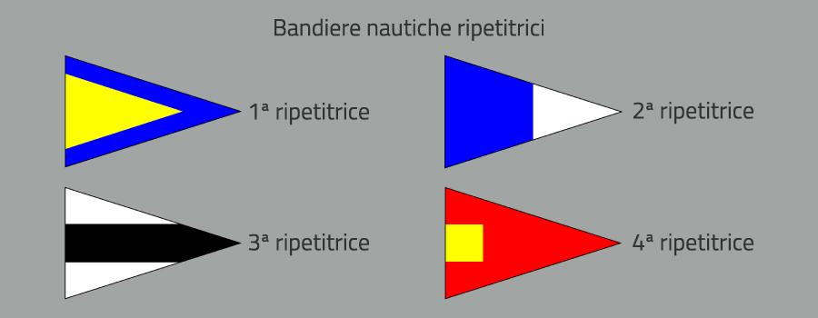 Bandiere nautiche ripetitrici