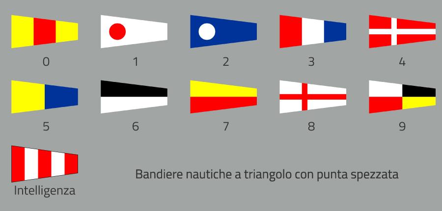Bandiere nautiche a triangolo dalla punta spezzata